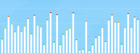 EasleJs bar logo chart javascript coffescript html